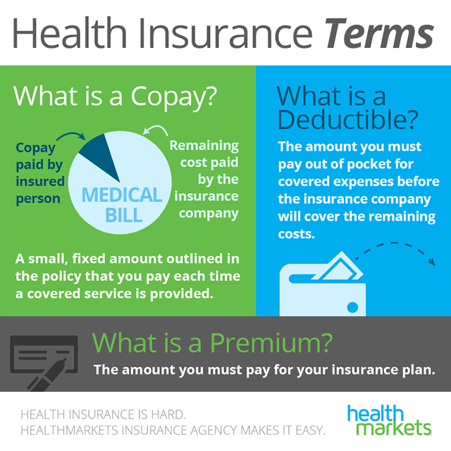 Health Insurance Terms And Definitions